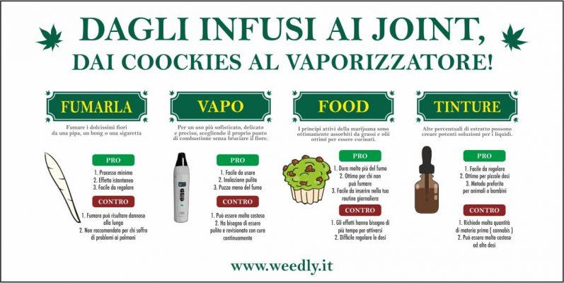 come usare la marijuana light legale